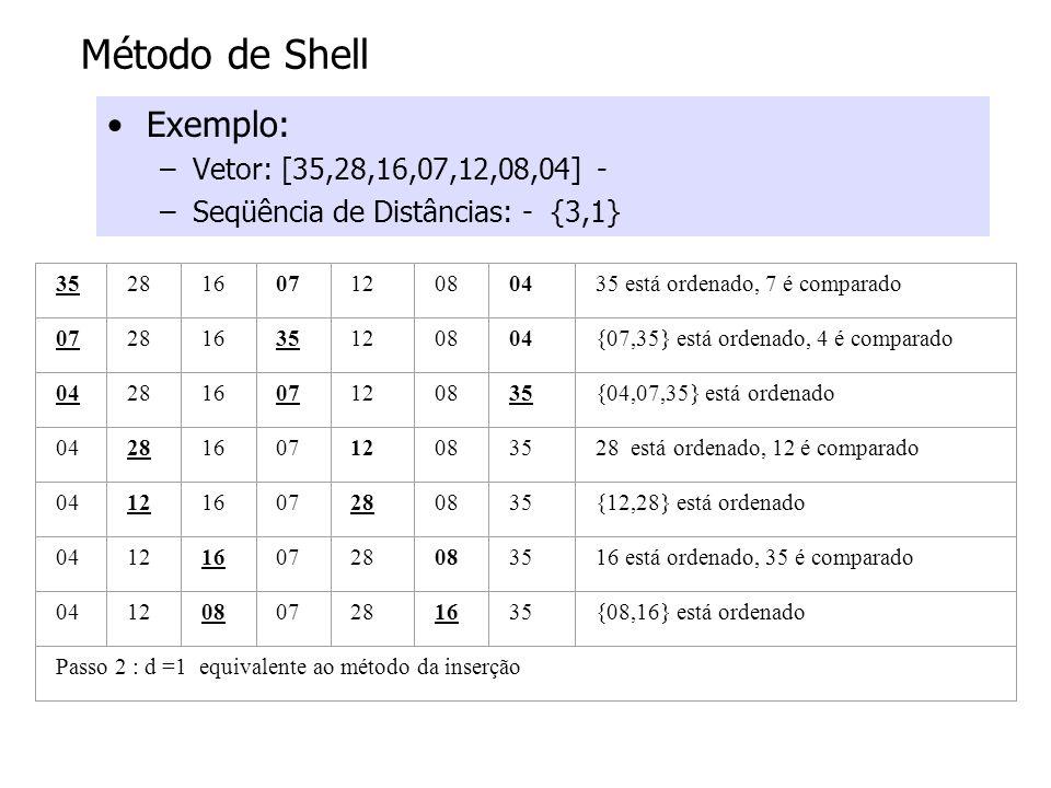 Método de Shell Exemplo: Vetor: [35,28,16,07,12,08,04] -